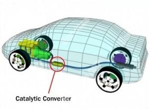 Dažniausia katalizatoriaus vieta automobilyje