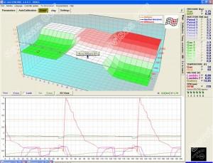 3D RPM korekcija leidžianti interaktyviai valdyti dujų įpurškimo niuansus