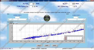 Sukalibruota kelyje dujinė įranga BRC, dujų ir benzino dozavimas visais sūkių ir apkrovimo diapazonais yra identiškas