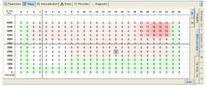 STAG QBox RPM korekcija ir dujų kiekis prie skirtingų variklio apkrovų lyginant su benzino kuro dozavimu;