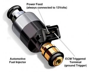 Benzino purkštukas ir jo konstrukcija panaši į Baracuda dujų purkštuką;