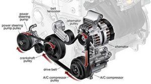 Išorinių variklio agregatų sukimas dirželio pagalba