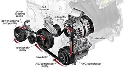 Can I Drive My Car Without Ac Compressor