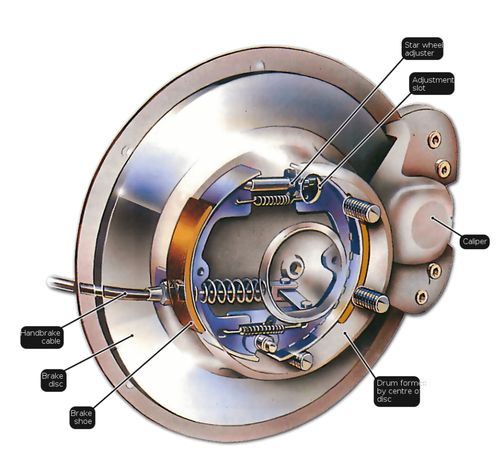Būgninės rankinio stabdžio kaladėlės ir mechanizmas stabdžių disko viduje;
